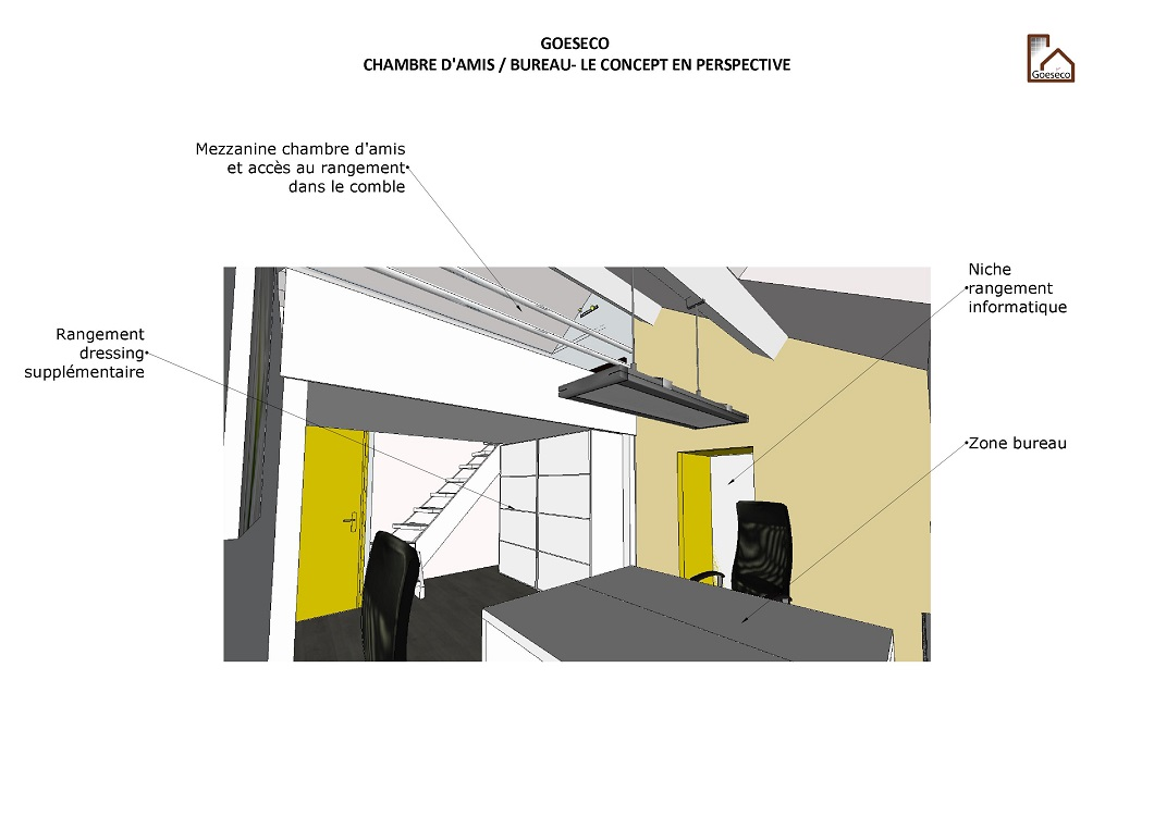 Bureau concept
