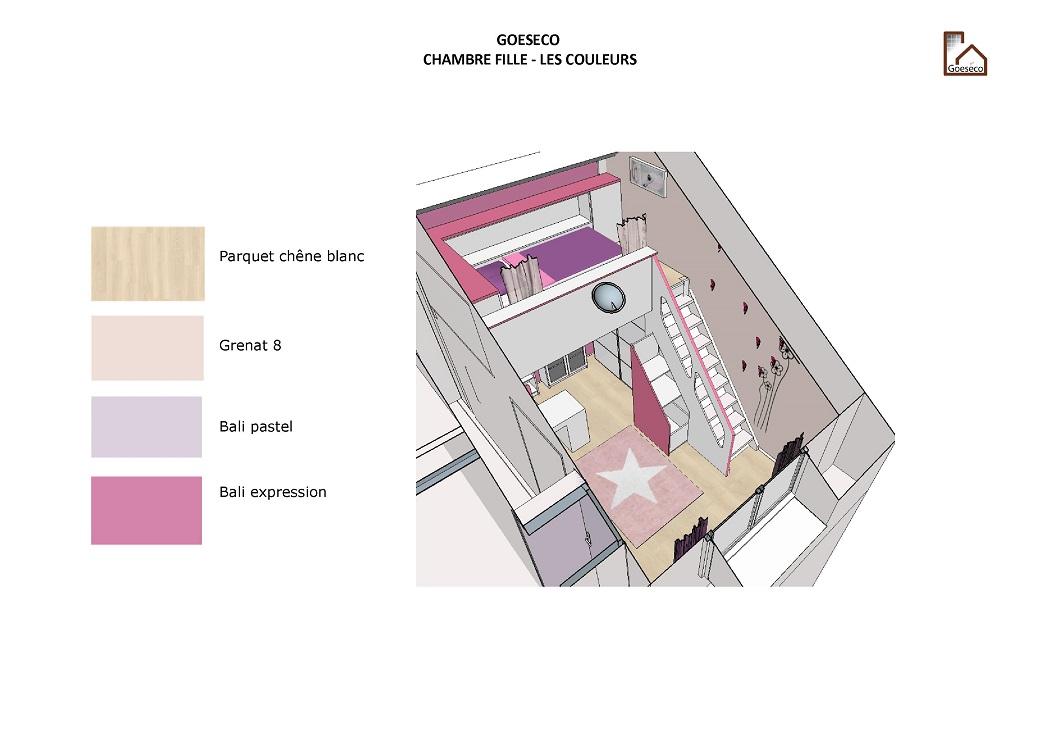 Chambre fille couleurs