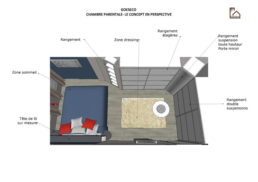 Chambre parentale concept